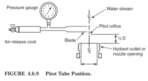 Conducting Flow Tests - Sprinkler Age