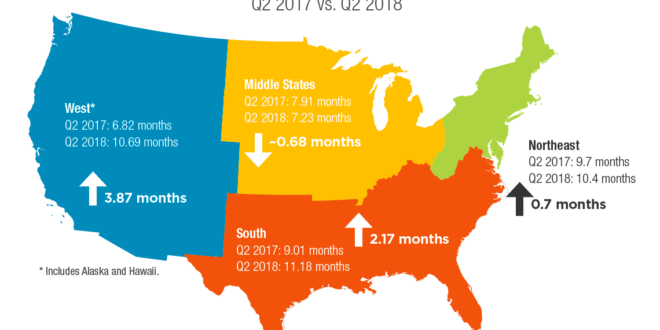 2019 Construction Economic Forecast - Sprinkler Age